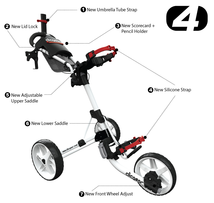 Clicgear Golf Model 4.0 Push Cart