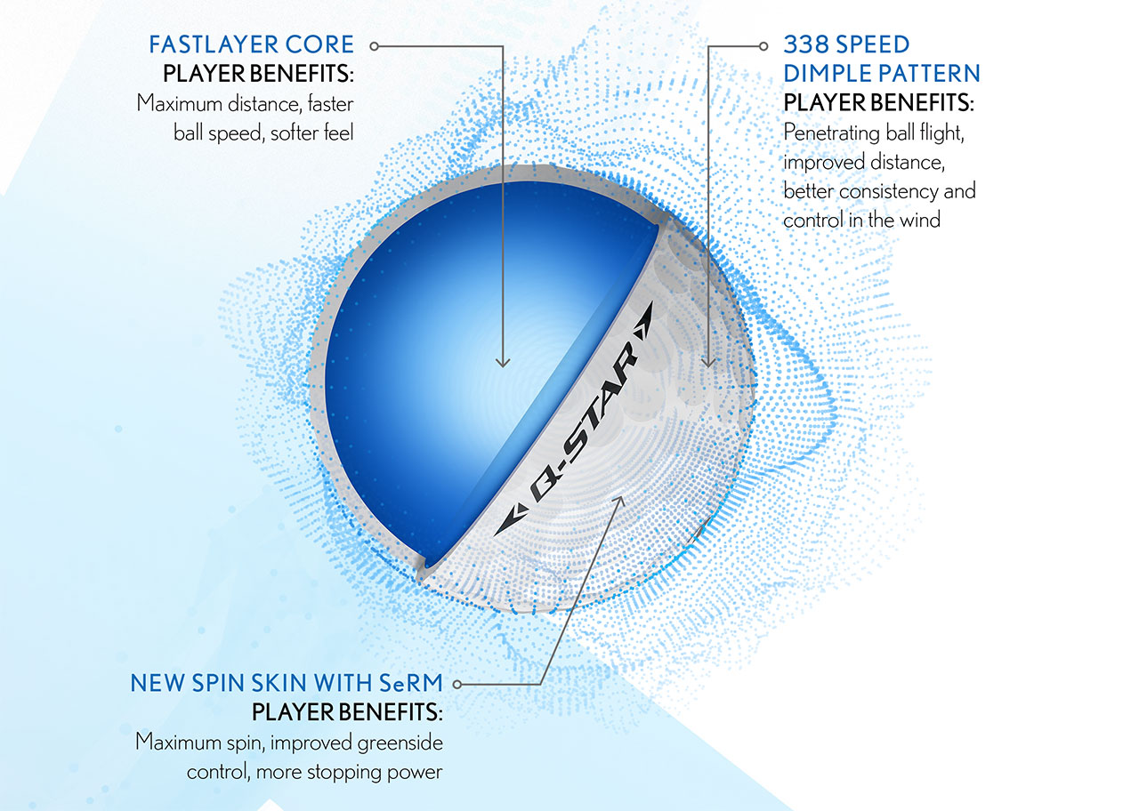 golf-ball-qstar-5-srixon-technical-specifications-2.jpg