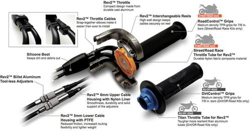 Motion Pro Rev2 Throttle Kit CRF450 02-08 250 04-09