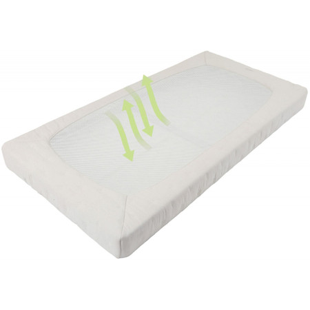 Purflo Breathable Cot Mattress-120x60x10