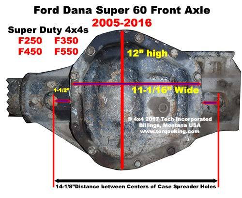 front axle � 2005-2016 ford super duty dana super 60