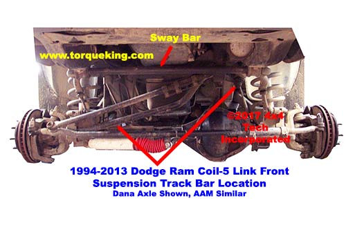 dodge ram track bar and sway bar locations 1994-2013