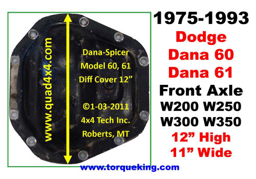 Parts, Tools, Manuals for 1975-1993 Dodge W200, W250, W300, W350