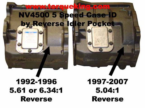 Transmission Tag Identification | Learn About Dodge, GMC, Ram