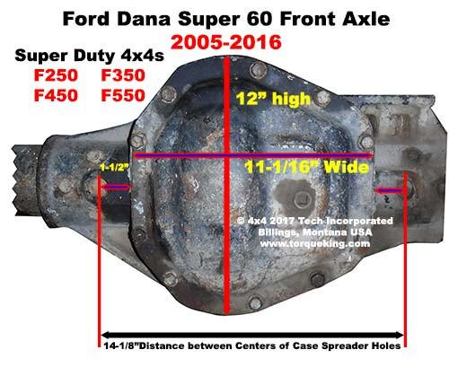 1999-2016 Ford Sterling Rear Axle Identification   Ford Rear Axle