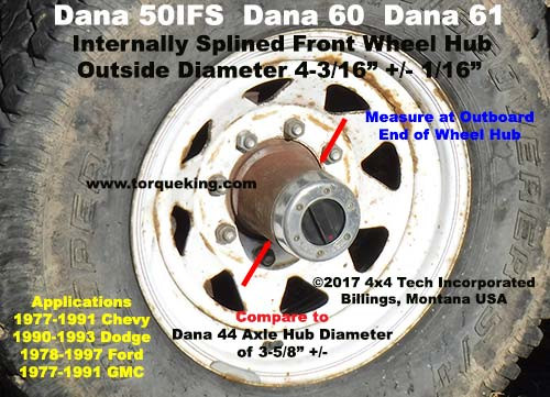 ID the Difference Between a Dana 44 and Dana 50 or 60 Hub