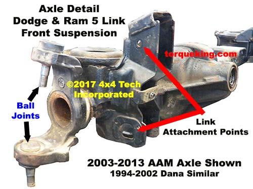 Dodge Ram AA 9 1/4 Front Axle ID