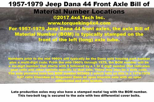 Id a Jeep Dana Axle by Axle Code or BOM Number
