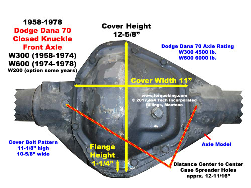 Dana 70 Rear Axle Identification | Learn About 1957-1993