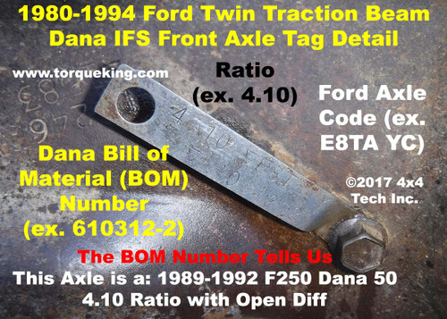 Front Axle Identification IDN-137 | Learn About The Ford