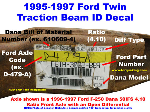 Front Axle Identification IDN 137 Learn About The Ford