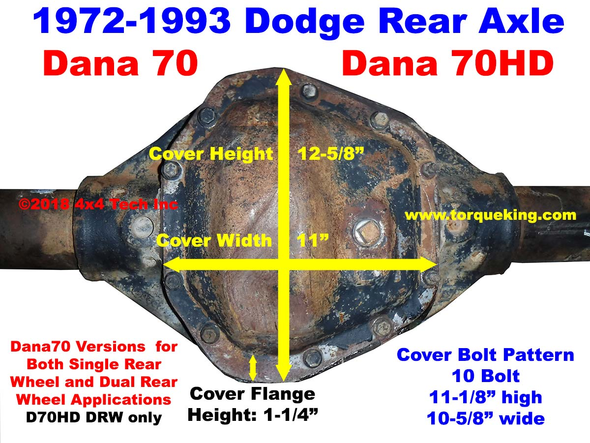 Dana 70 Rear Axle | Buy Parts, Tools, & Manuals for 1972