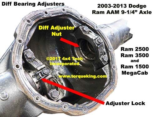 Aam Diff Housing on Dodge Ram 3500 Front End Parts
