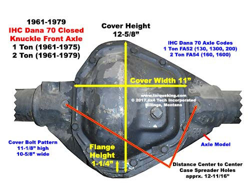 ID a IHC Dana 70 Closed Knuckle Front Axle