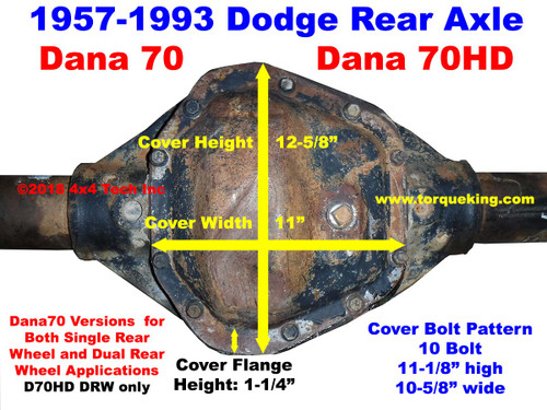 Dana 70 Rear Axle Identification | Learn About 1957-1993