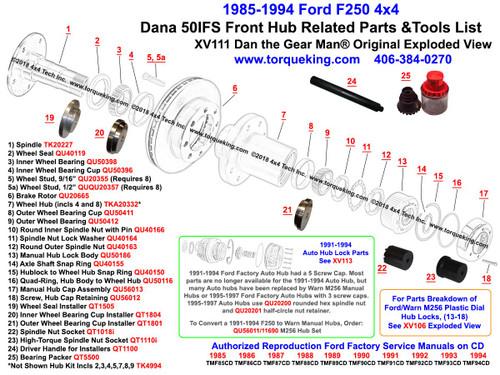 XV111 19851994 Ford F250 Dana 50IFS Front Wheel Hub