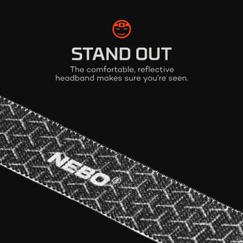 NEBO Mycro 400 Lumen Headlamp Rechargable