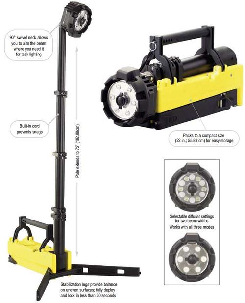 Streamlight Portable Extendable C4 LED Scene Light