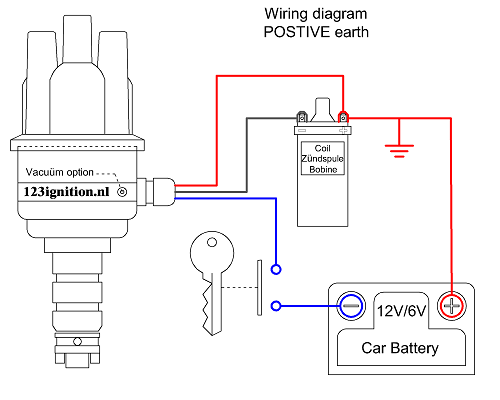 Rolls Royce Alternator Wiring - Wiring Diagram Online on rolls royce blueprints, rolls royce rear suspension, rolls royce owners manual, rolls royce parts catalogs, rolls royce brochures, rolls royce seats, rolls royce brakes, rolls royce all models, rolls royce wiring harness, rolls royce color codes, rolls royce spare parts, rolls royce alternator wiring,