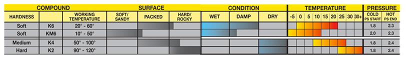 pirelli-chart.jpg