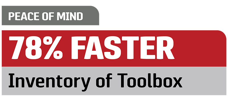 78% Faster Inventory of Toolbox