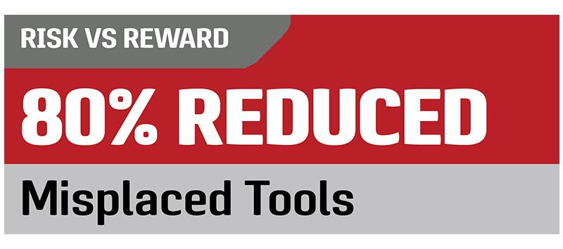 80% Reduced Misplaced Tools