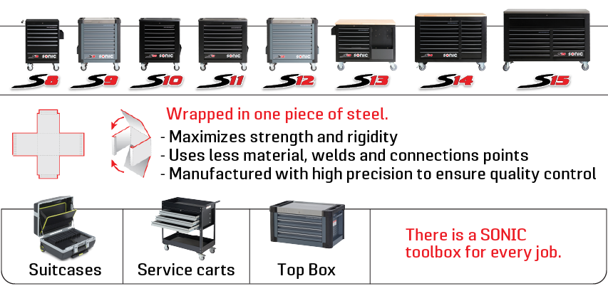 Toolboxes are made from one piece of metal, increasing strength and durability