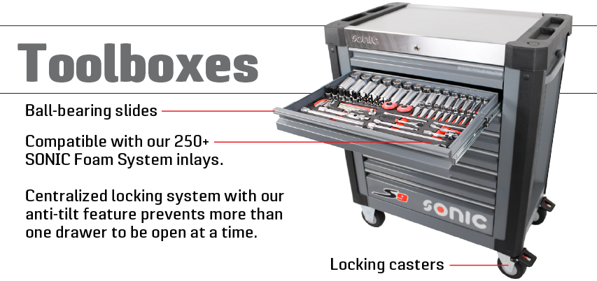 Toolboxes include heavy duty features and are compatible with more than 250 Sonic Foam Systems.