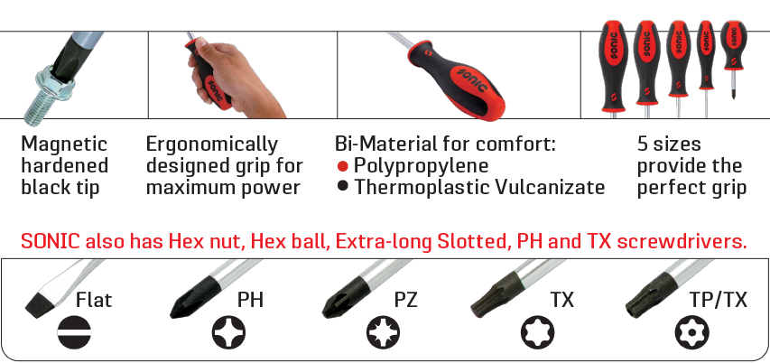 screwdrivers featuring magnetic tips, ergonomic grip, and more