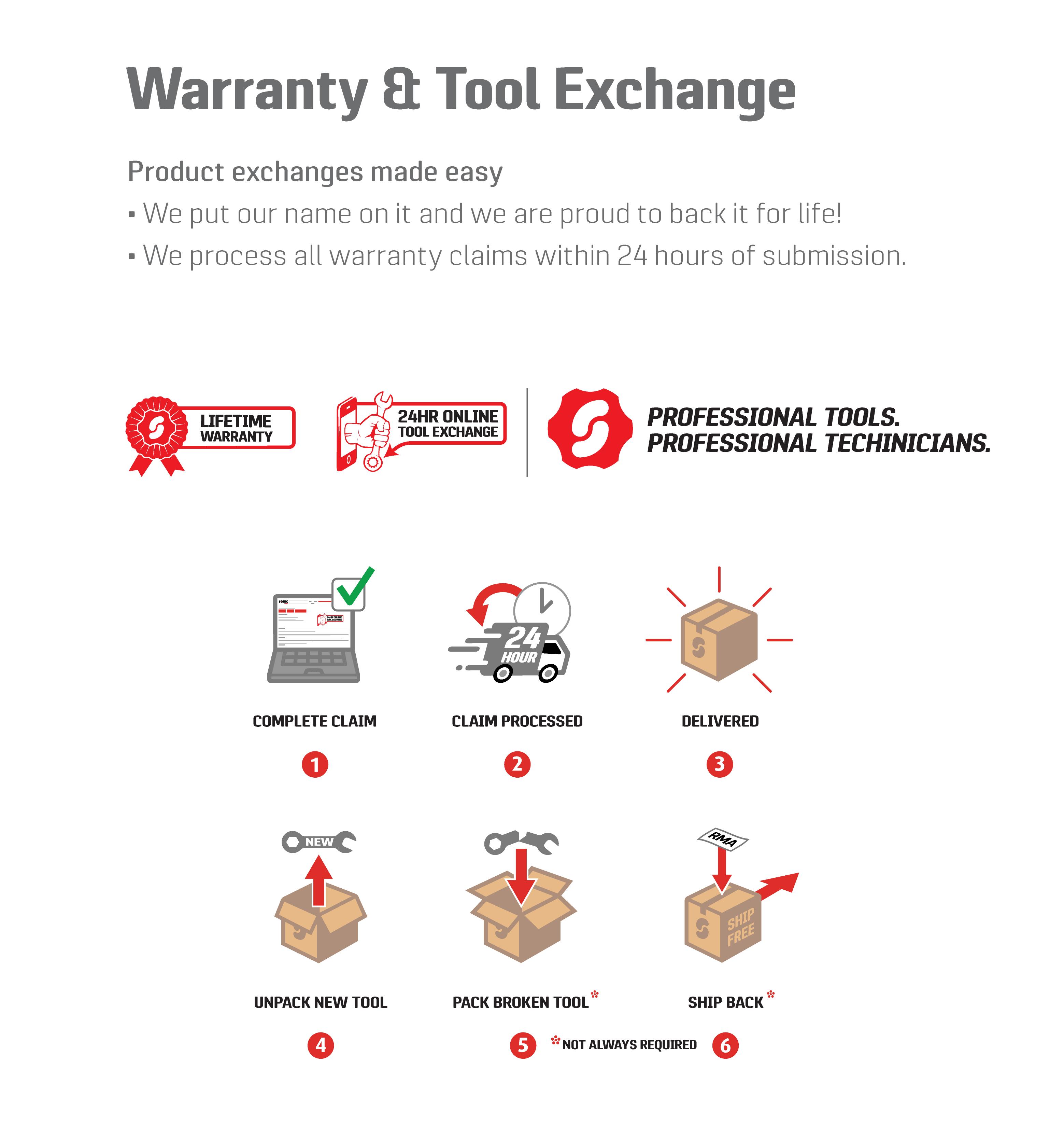 Sonic Tools 24-Hour Warranty Exchange