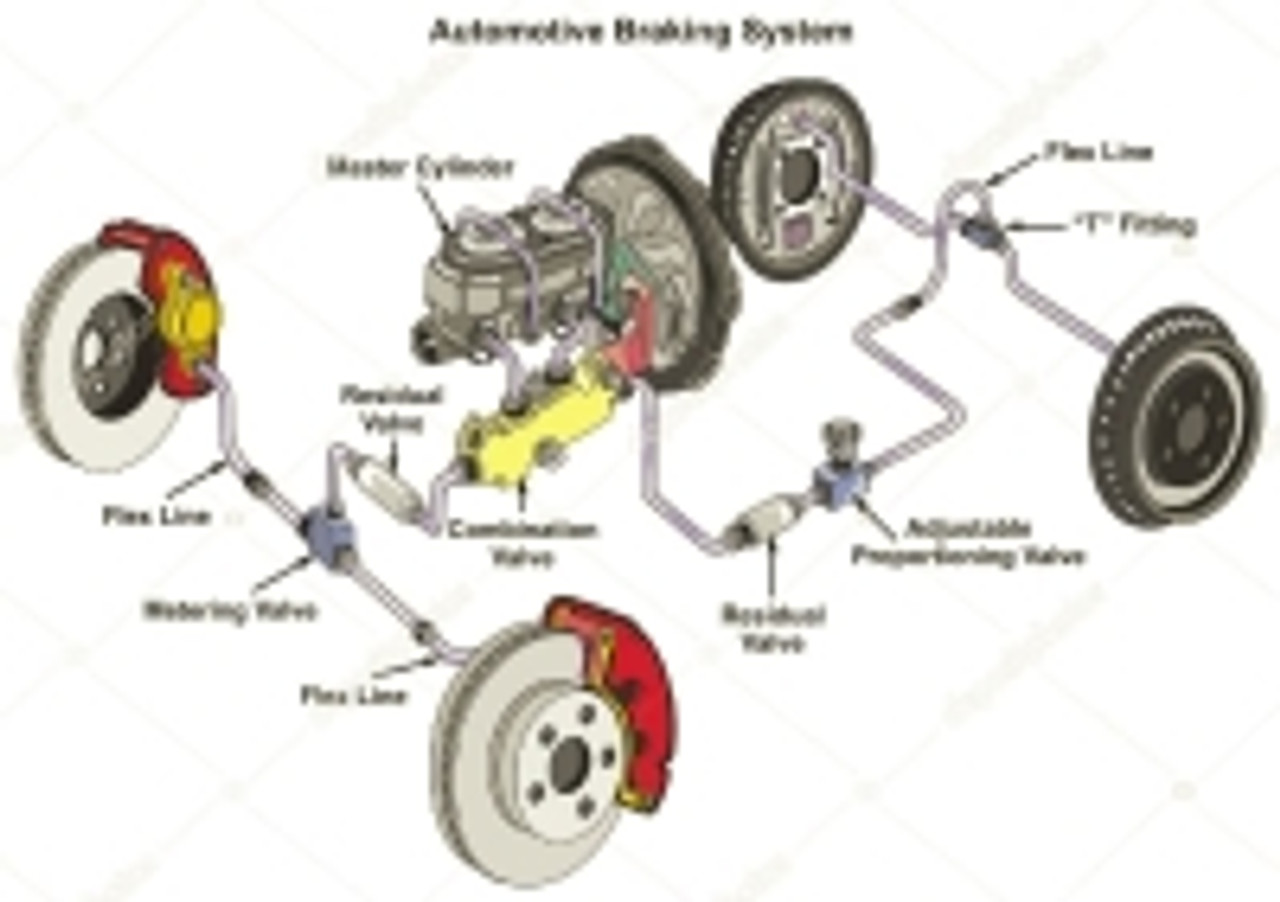Automotive Brake System Drawings
