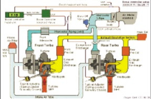 Turbo Charger Plumbing and Wiring Schematics 1/25