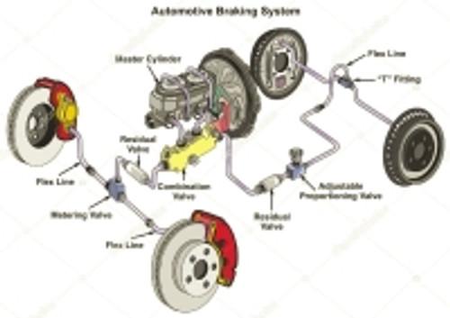 Automotive Brake System Drawings