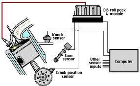 crank-trigger-diagram.jpg