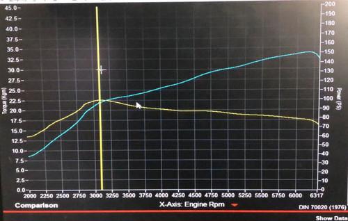 Suzuki Jimny Turbocharger ECU Tuning Package 1