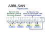 Abena Abri-San Pads - Size 11
