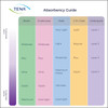 TENA Light Incontinence Pads, Heavy Absorbency
