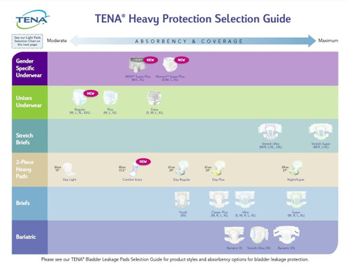 TENA Small Incontinence Adult Diapers, Moderate Absorbency