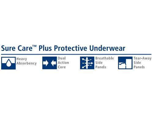 Cardinal Sure Care Protective Pull-Up Underwear, Plus