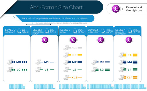 Abena Abri-Form Premium Diapers with Tabs, M2