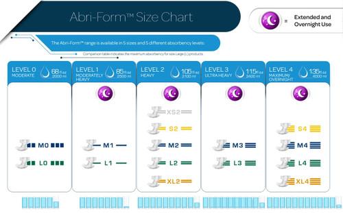 Abena Abri-Form Premium Diapers with Tabs, S2