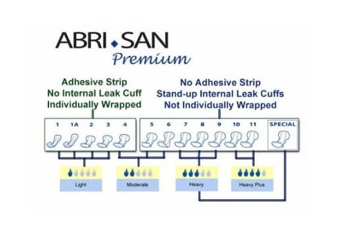 Abena Abri-San Special Pads