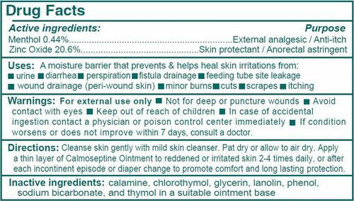 Calmoseptine Ingredients