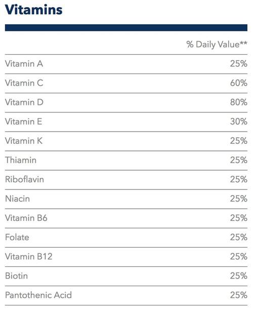 Ensure Plus Nutritional Shake