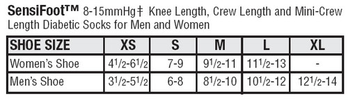JOBST Compression Socks Size Guide