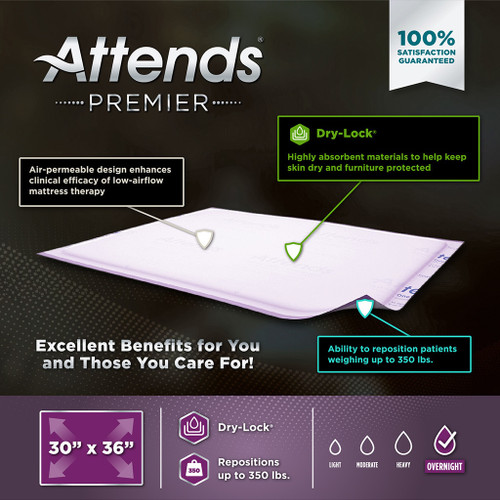 Attends Premier Underpads, Overnight