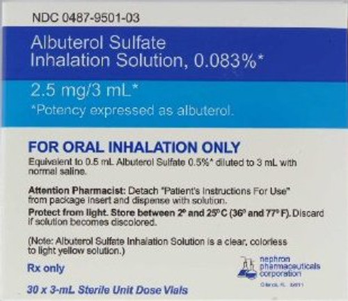 Nebulizer Inhalation Solution, Albuterol Sulfate