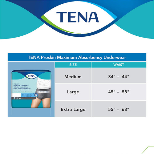 TENA ProSkin Protective Incontinence Underwear for Men, Maximum Absorbency