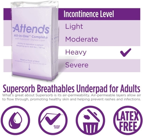 Attends Supersorb Maximum Underpads, Heavy