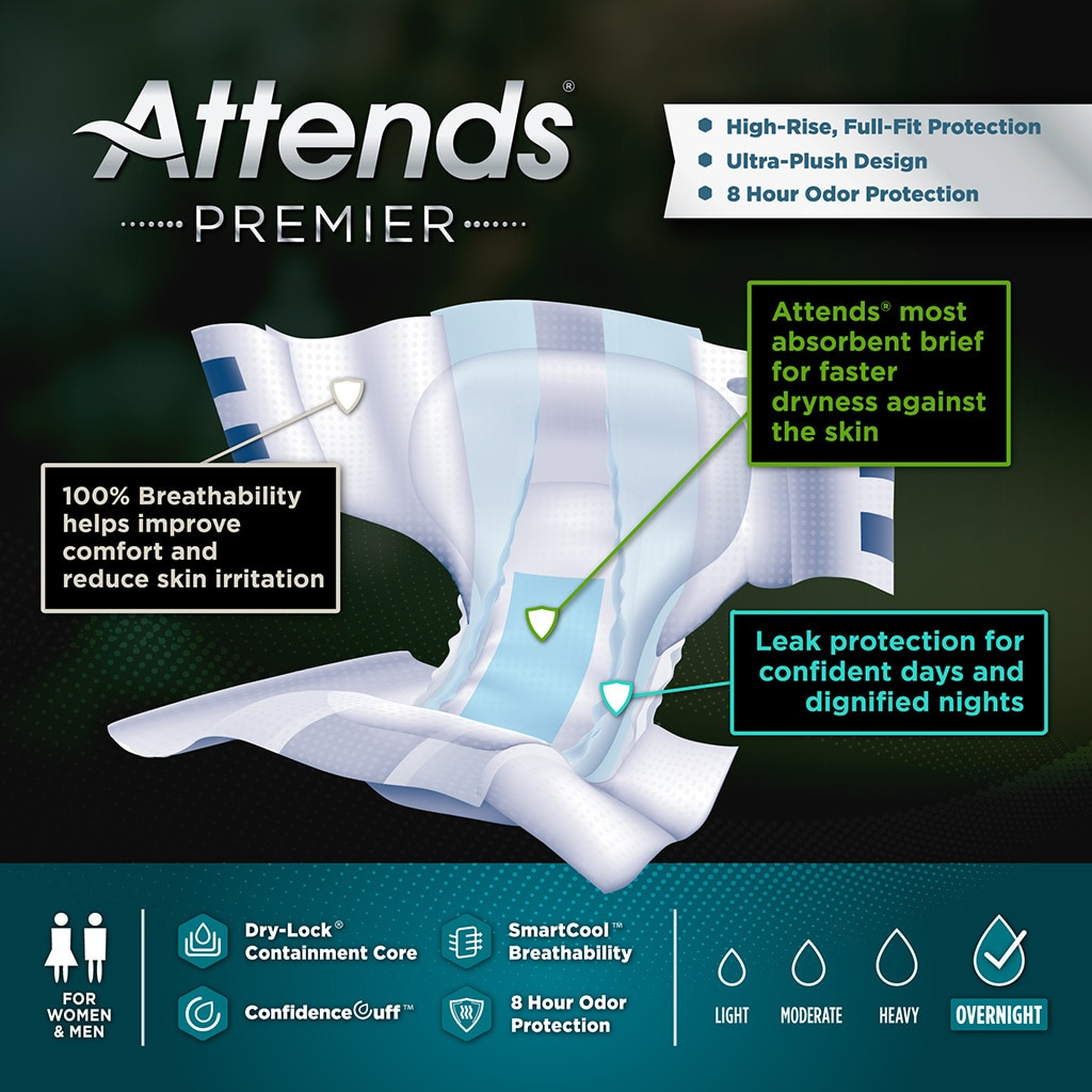 attends premier briefs product specifications